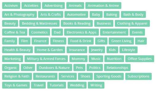 Intellifluence Categories